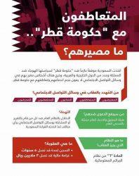 مصادر خليجية: 5 سنوات حبس و3 ملايين ريال غرامة للمتعاطف مع قطر بالسعودية